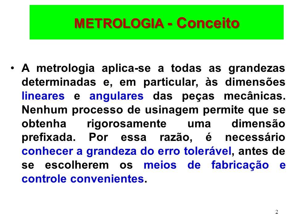 2 METROLOGIA - Conceito A metrologia aplica-se a todas as grandezas determinadas e, em particular, às dimensões lineares e angulares das peças mecânic