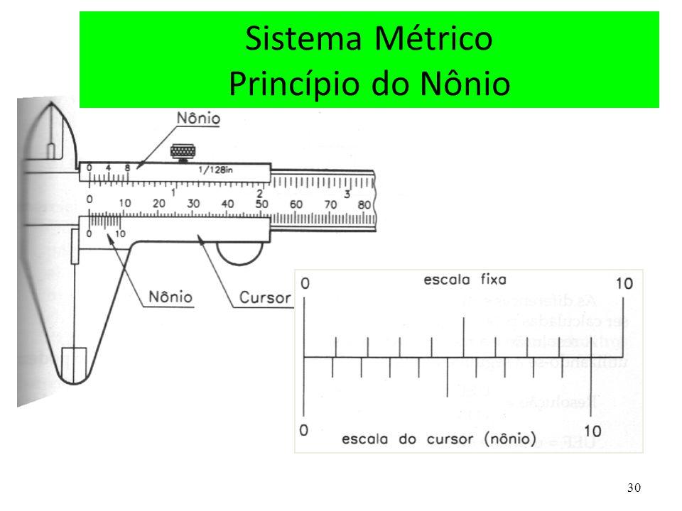 30 Sistema Métrico Princípio do Nônio
