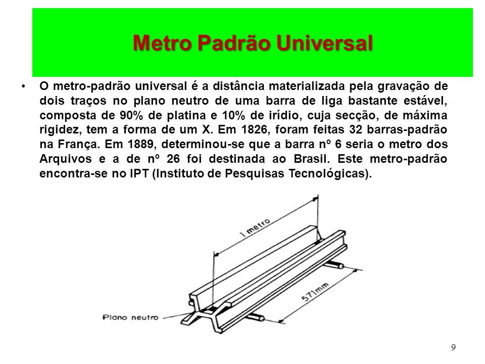 9 Metro Padrão Universal O metro-padrão universal é a distância materializada pela gravação de dois traços no plano neutro de uma barra de liga bastante estável, composta de 90% de platina e 10% de irídio, cuja secção, de máxima rigidez, tem a forma de um X.