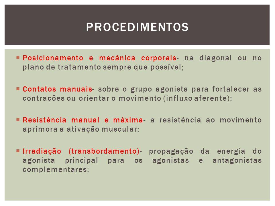 Posicionamento e mecânica corporais- na diagonal ou no plano de tratamento sempre que possível; Contatos manuais- sobre o grupo agonista para fortalec
