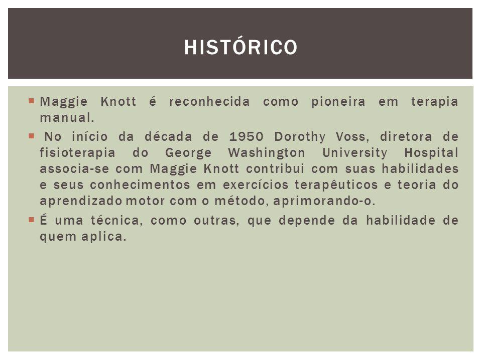 Maggie Knott é reconhecida como pioneira em terapia manual. No início da década de 1950 Dorothy Voss, diretora de fisioterapia do George Washington Un