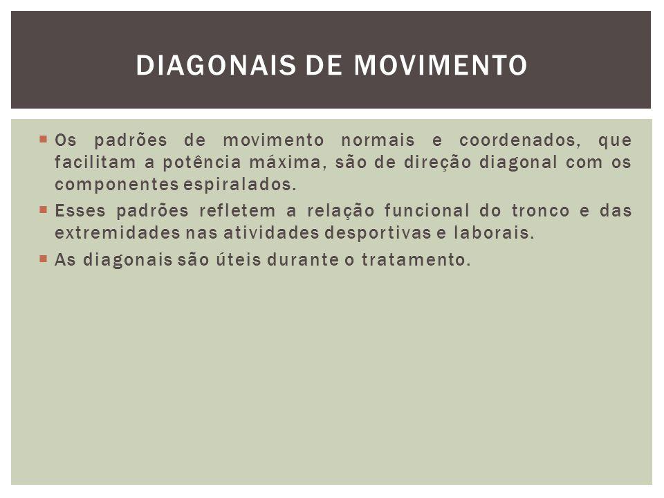 Os padrões de movimento normais e coordenados, que facilitam a potência máxima, são de direção diagonal com os componentes espiralados. Esses padrões