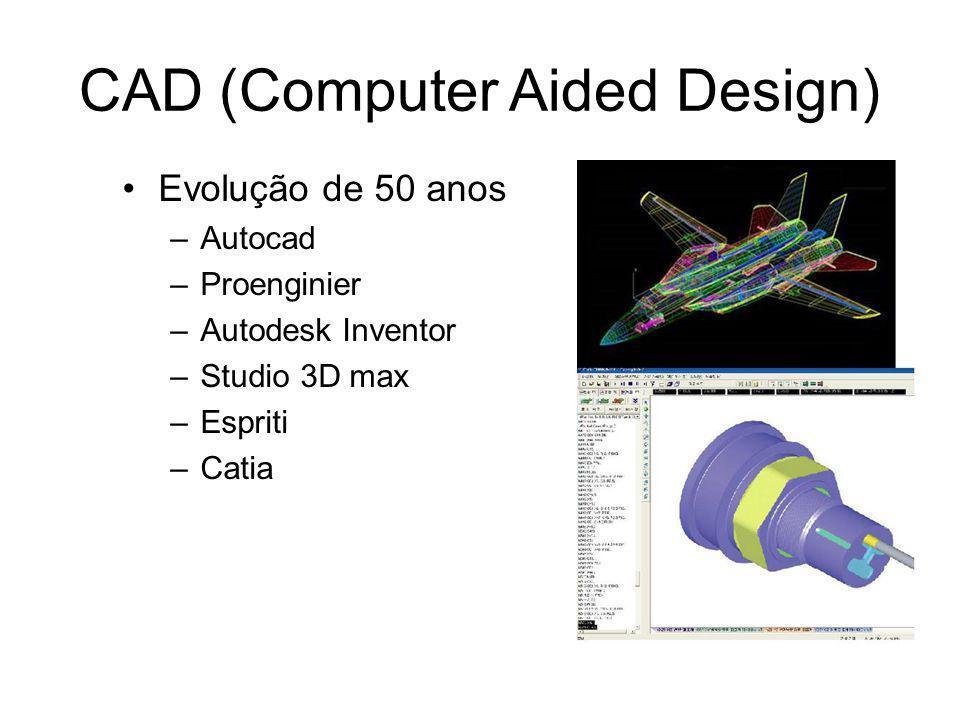 CAD (Computer Aided Design) Evolução de 50 anos –Autocad –Proenginier –Autodesk Inventor –Studio 3D max –Espriti –Catia