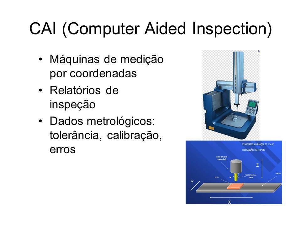 CAI (Computer Aided Inspection) Máquinas de medição por coordenadas Relatórios de inspeção Dados metrológicos: tolerância, calibração, erros