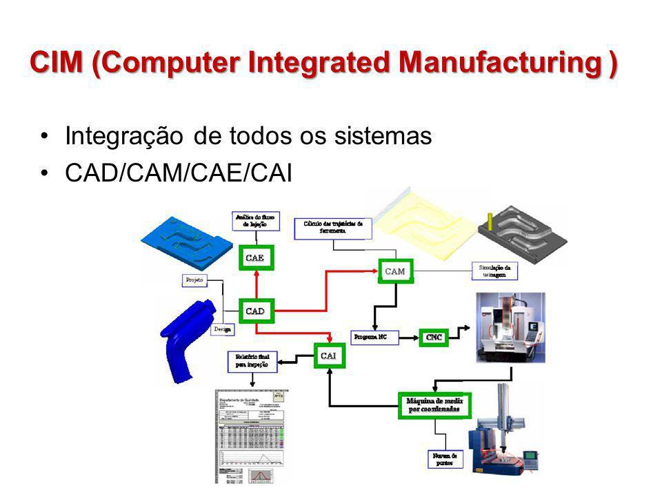 CIM (Computer Integrated Manufacturing ) Integração de todos os sistemas CAD/CAM/CAE/CAI