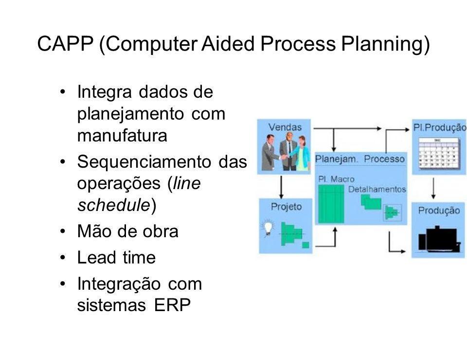 CAPP (Computer Aided Process Planning) Integra dados de planejamento com manufatura Sequenciamento das operações (line schedule) Mão de obra Lead time