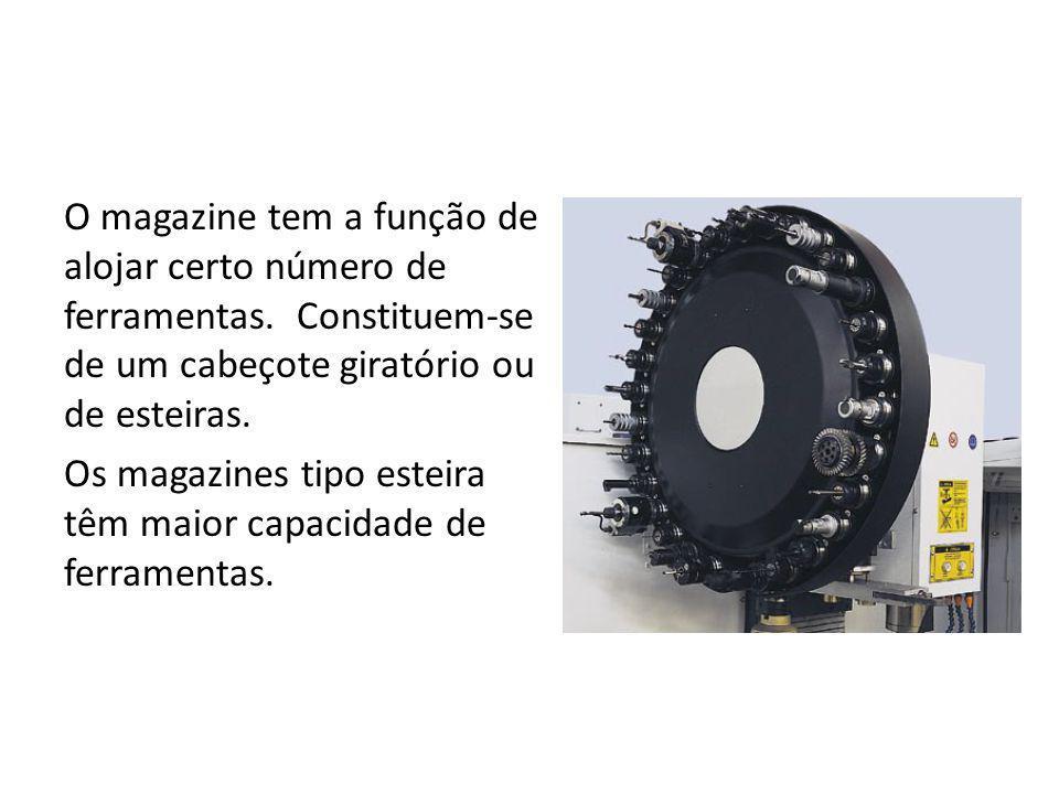 O magazine tem a função de alojar certo número de ferramentas. Constituem-se de um cabeçote giratório ou de esteiras. Os magazines tipo esteira têm ma