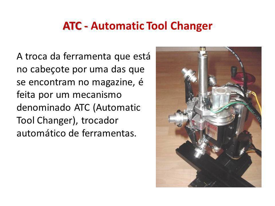 ATC - ATC - Automatic Tool Changer A troca da ferramenta que está no cabeçote por uma das que se encontram no magazine, é feita por um mecanismo denom