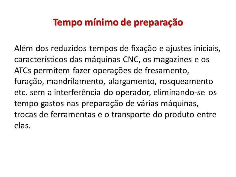 Tempo mínimo de preparação Além dos reduzidos tempos de fixação e ajustes iniciais, característicos das máquinas CNC, os magazines e os ATCs permitem
