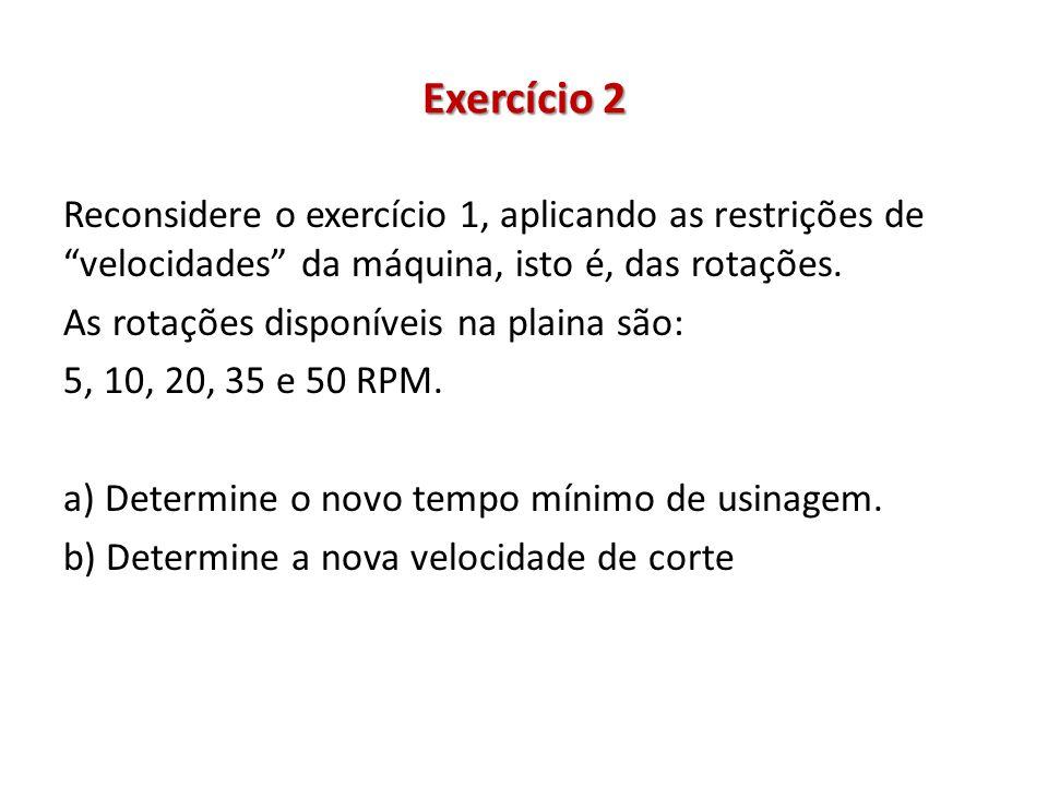 Exercício 2 Reconsidere o exercício 1, aplicando as restrições de velocidades da máquina, isto é, das rotações. As rotações disponíveis na plaina são: