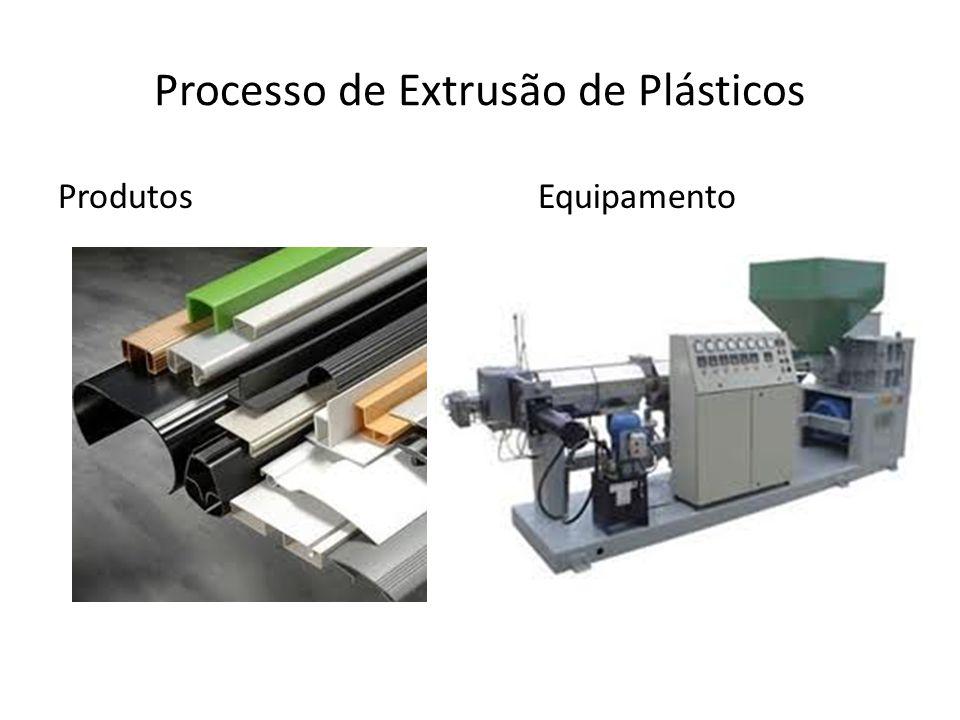 Processo de Extrusão de Plásticos ProdutosEquipamento