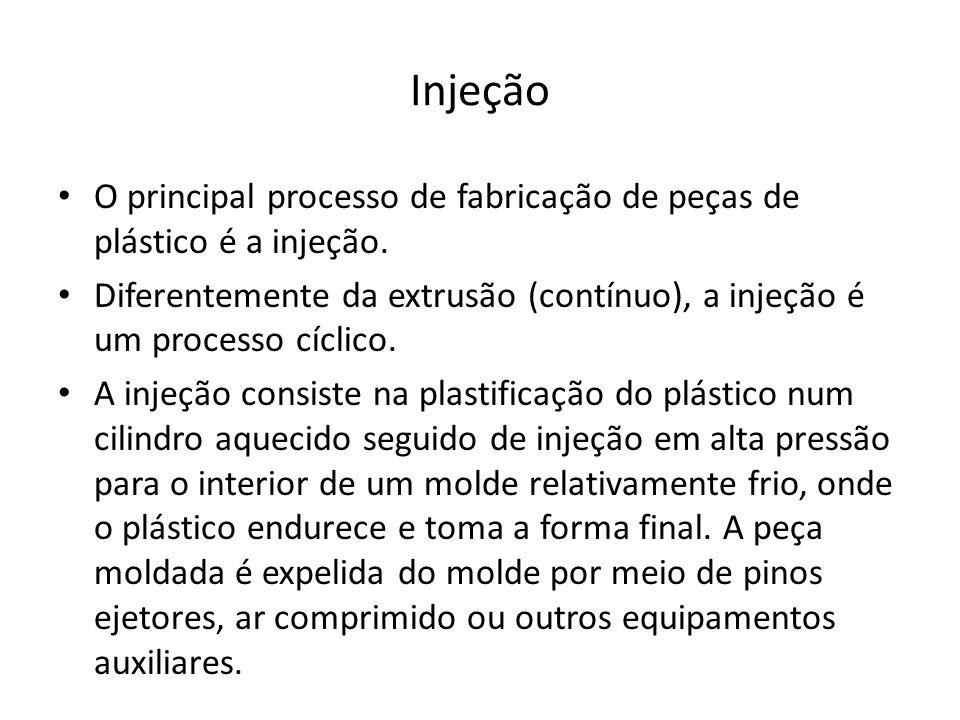 Injeção O principal processo de fabricação de peças de plástico é a injeção. Diferentemente da extrusão (contínuo), a injeção é um processo cíclico. A