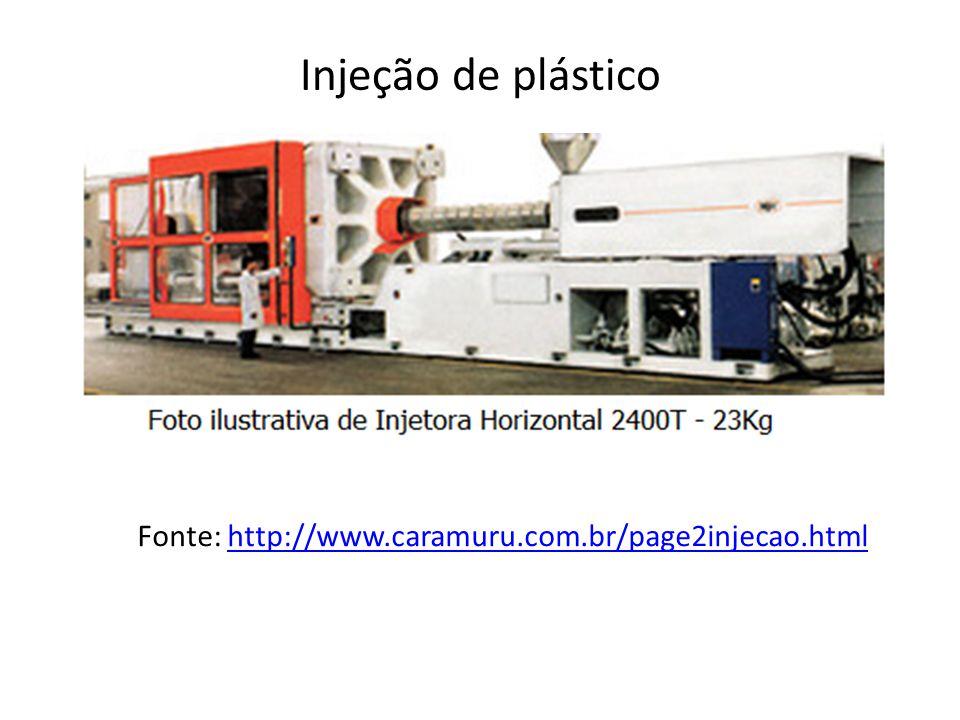 Injeção de plástico Fonte: http://www.caramuru.com.br/page2injecao.htmlhttp://www.caramuru.com.br/page2injecao.html