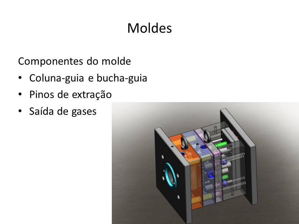 Moldes Componentes do molde Coluna-guia e bucha-guia Pinos de extração Saída de gases