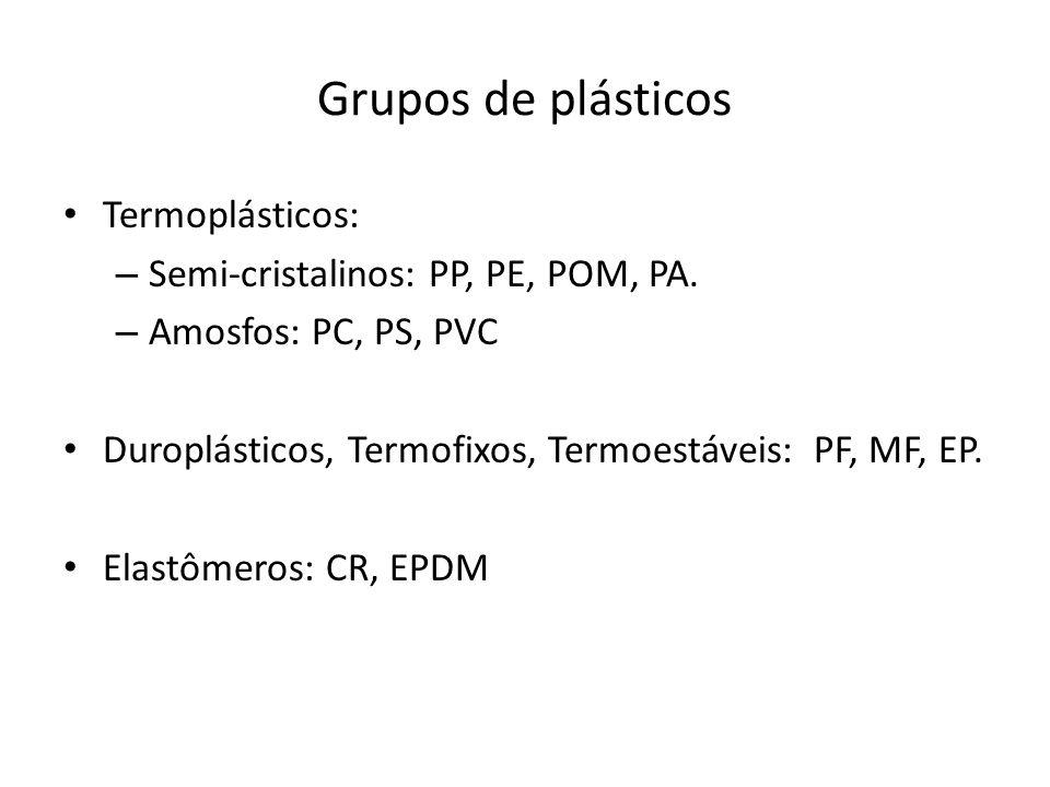 Grupos de plásticos Termoplásticos: – Semi-cristalinos: PP, PE, POM, PA. – Amosfos: PC, PS, PVC Duroplásticos, Termofixos, Termoestáveis: PF, MF, EP.
