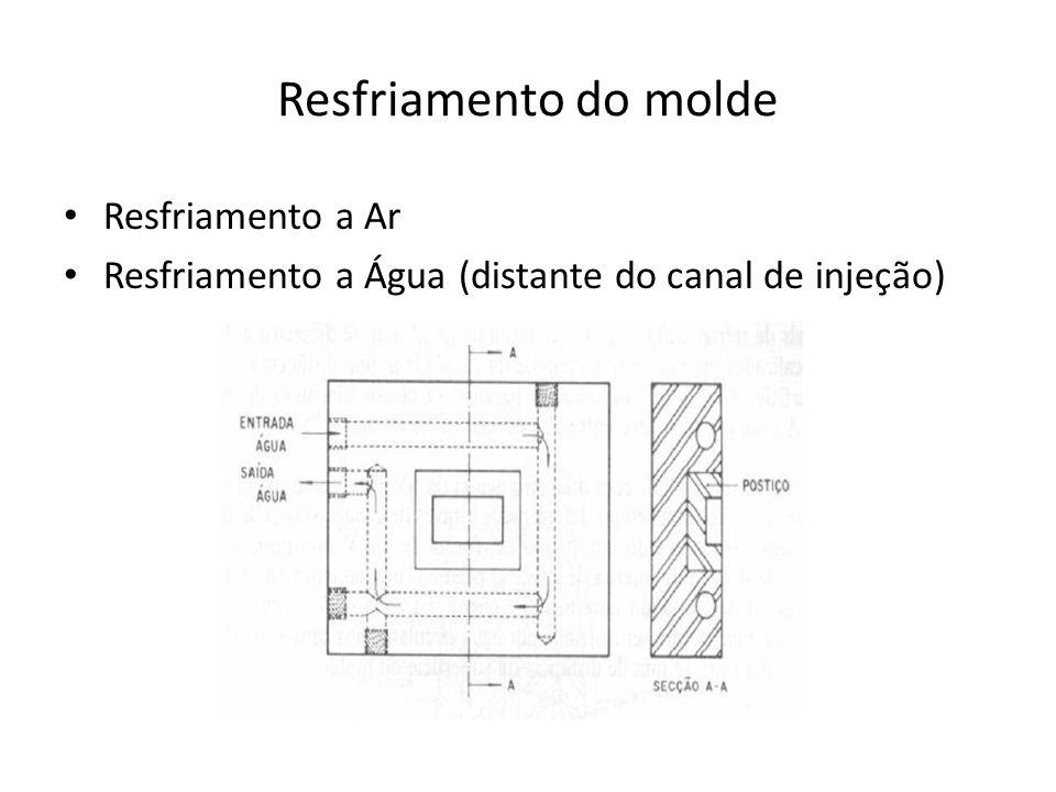 Resfriamento do molde Resfriamento a Ar Resfriamento a Água (distante do canal de injeção)