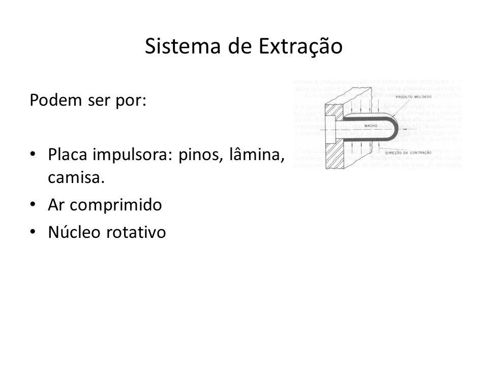 Sistema de Extração Podem ser por: Placa impulsora: pinos, lâmina, camisa. Ar comprimido Núcleo rotativo