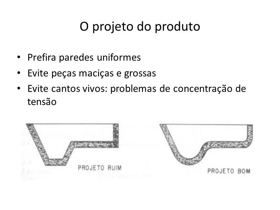 O projeto do produto Prefira paredes uniformes Evite peças maciças e grossas Evite cantos vivos: problemas de concentração de tensão