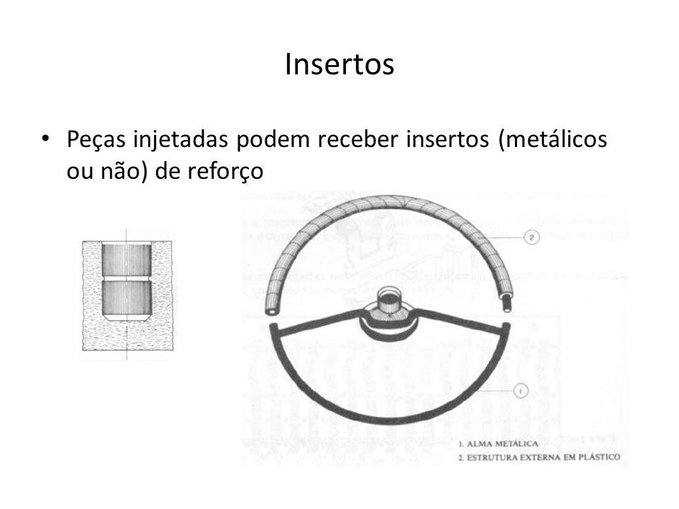 Insertos Peças injetadas podem receber insertos (metálicos ou não) de reforço