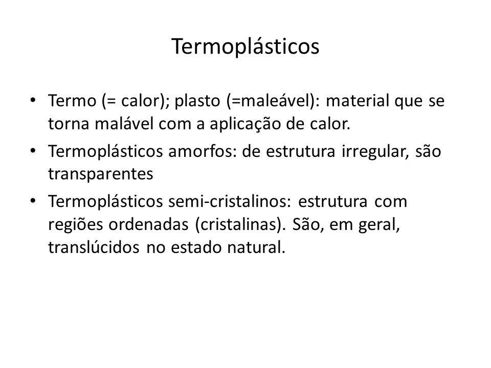 Termoplásticos Termo (= calor); plasto (=maleável): material que se torna malável com a aplicação de calor. Termoplásticos amorfos: de estrutura irreg