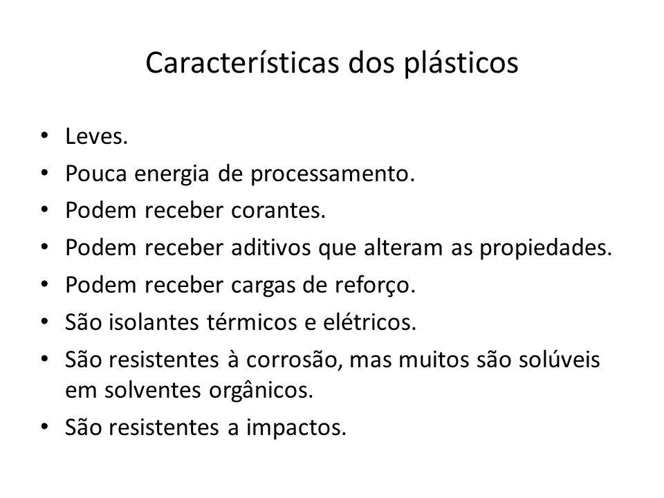 Características dos plásticos Leves. Pouca energia de processamento. Podem receber corantes. Podem receber aditivos que alteram as propiedades. Podem