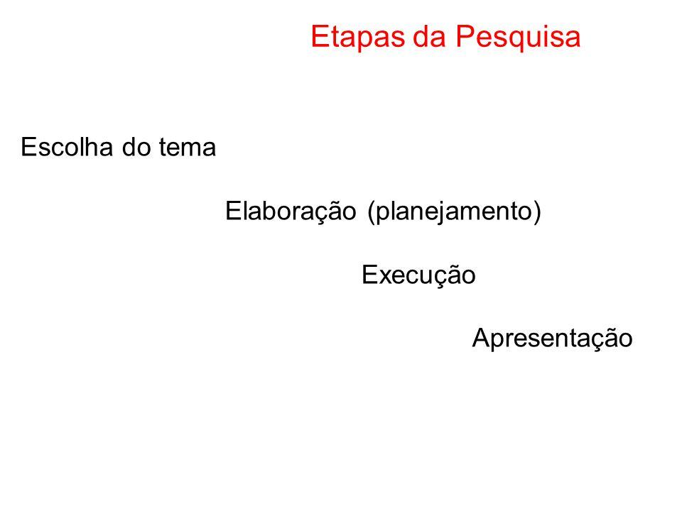 Etapas da Pesquisa Escolha do tema Elaboração (planejamento) Execução Apresentação