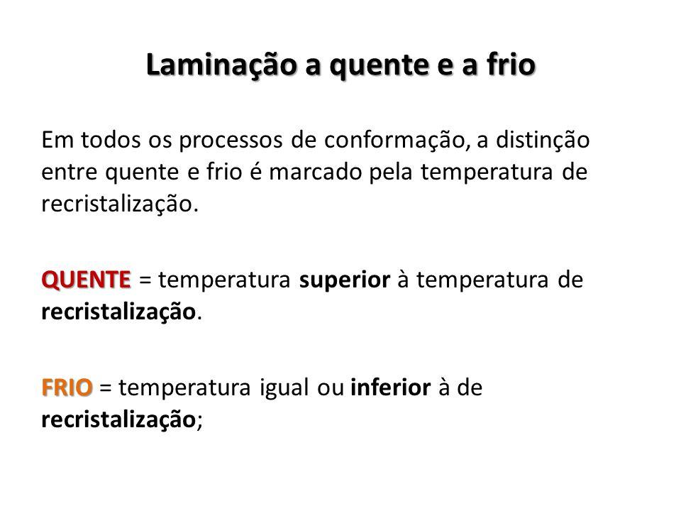 Laminação a quente e a frio Em todos os processos de conformação, a distinção entre quente e frio é marcado pela temperatura de recristalização.