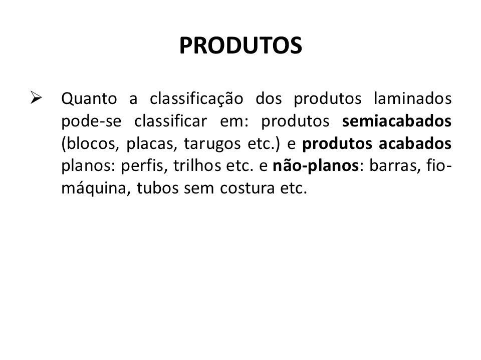 Quanto a classificação dos produtos laminados pode-se classificar em: produtos semiacabados (blocos, placas, tarugos etc.) e produtos acabados planos: perfis, trilhos etc.