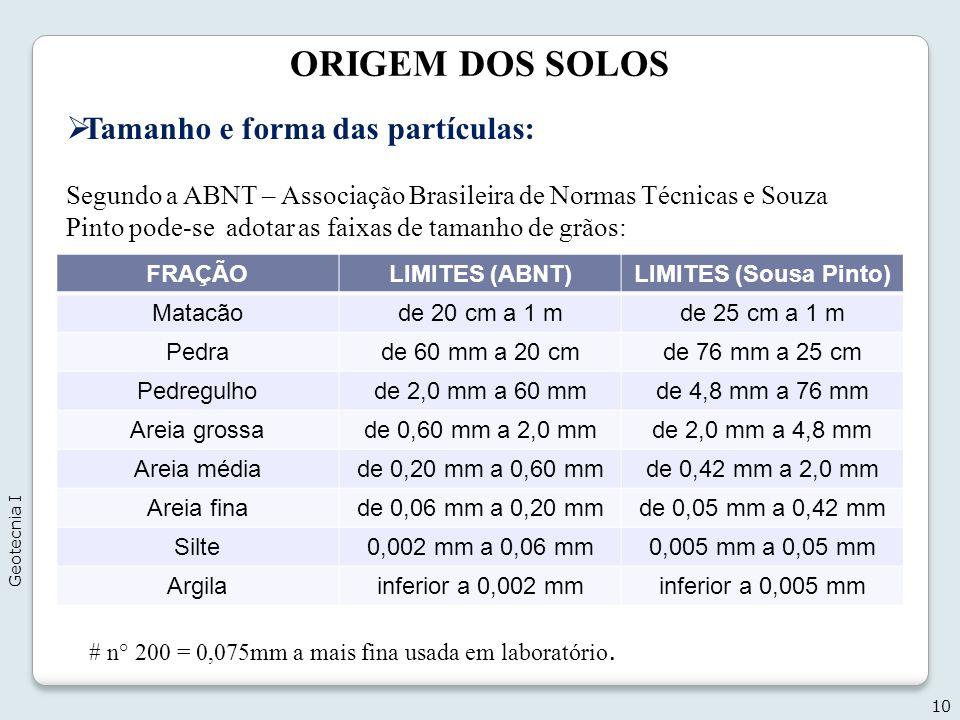 ORIGEM DOS SOLOS 10 Tamanho e forma das partículas: Segundo a ABNT – Associação Brasileira de Normas Técnicas e Souza Pinto pode-se adotar as faixas d