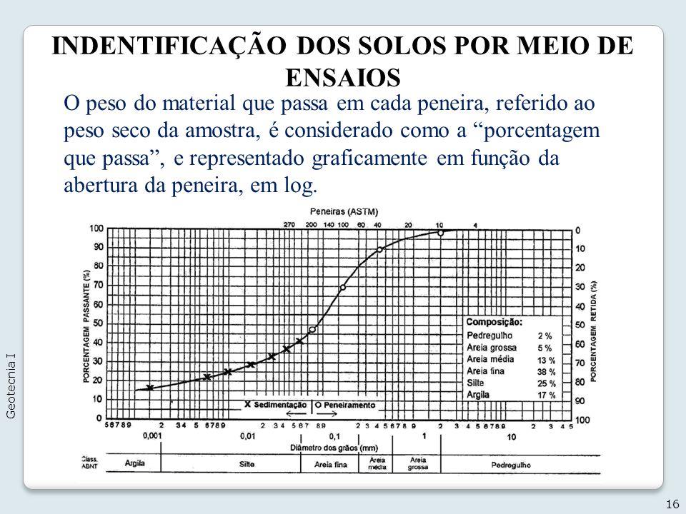 INDENTIFICAÇÃO DOS SOLOS POR MEIO DE ENSAIOS 16 O peso do material que passa em cada peneira, referido ao peso seco da amostra, é considerado como a p