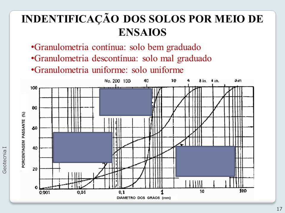 INDENTIFICAÇÃO DOS SOLOS POR MEIO DE ENSAIOS 17 Geotecnia I Granulometria contínua: solo bem graduado Granulometria descontínua: solo mal graduado Gra
