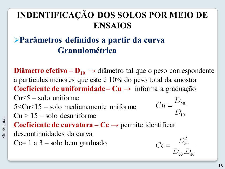 INDENTIFICAÇÃO DOS SOLOS POR MEIO DE ENSAIOS 18 Geotecnia I Parâmetros definidos a partir da curva Granulométrica Diâmetro efetivo – D 10 diâmetro tal