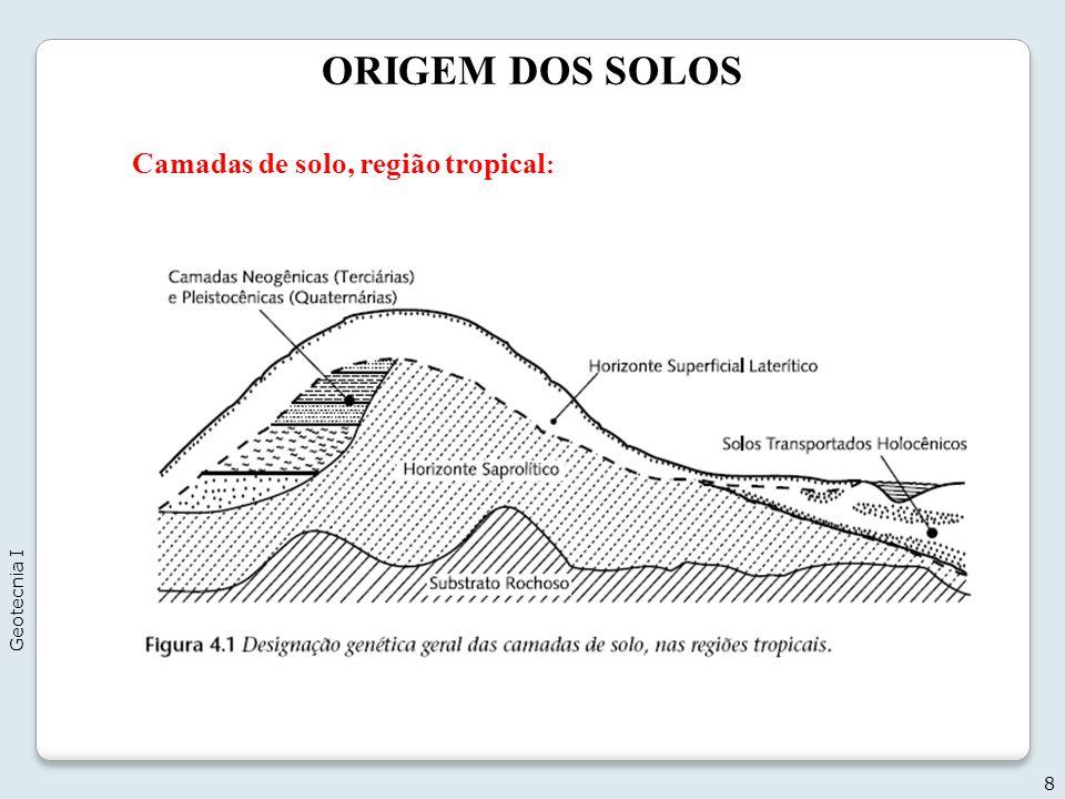 ORIGEM DOS SOLOS 9 Constituição mineralógica dos solos: os minerais encontrados nos solos são basicamente os mesmos da rocha matriz.