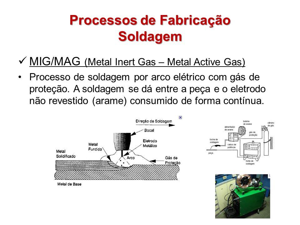 Processos de Fabricação Soldagem MIG/MAG (Metal Inert Gas – Metal Active Gas) Processo de soldagem por arco elétrico com gás de proteção. A soldagem s