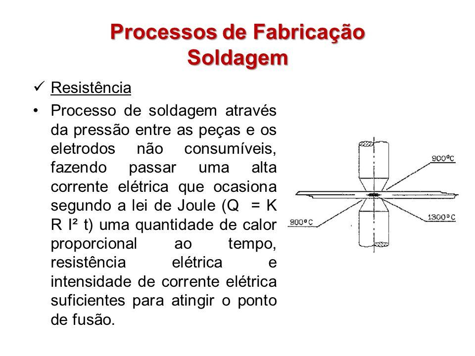 Processos de Fabricação Soldagem Resistência Processo de soldagem através da pressão entre as peças e os eletrodos não consumíveis, fazendo passar uma