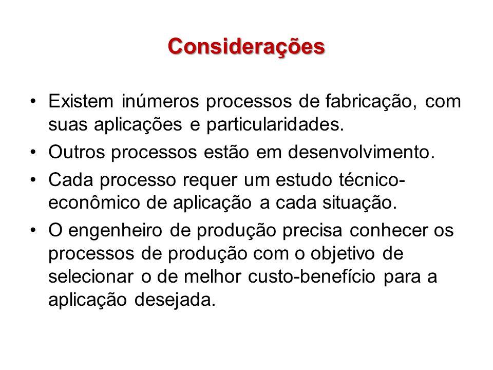 Considerações Existem inúmeros processos de fabricação, com suas aplicações e particularidades. Outros processos estão em desenvolvimento. Cada proces
