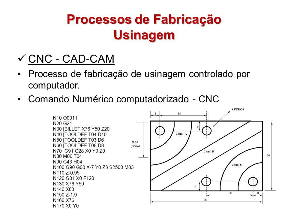 Processos de Fabricação Usinagem CNC - CAD-CAM Processo de fabricação de usinagem controlado por computador. Comando Numérico computadorizado - CNC