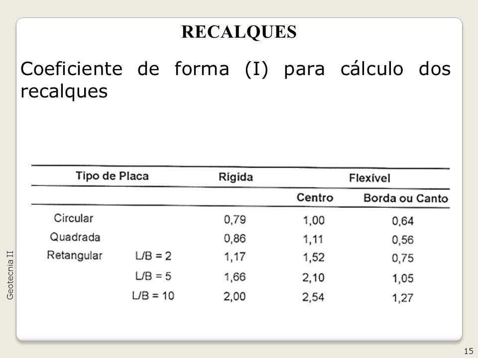 RECALQUES Coeficiente de forma (I) para cálculo dos recalques 15 Geotecnia II