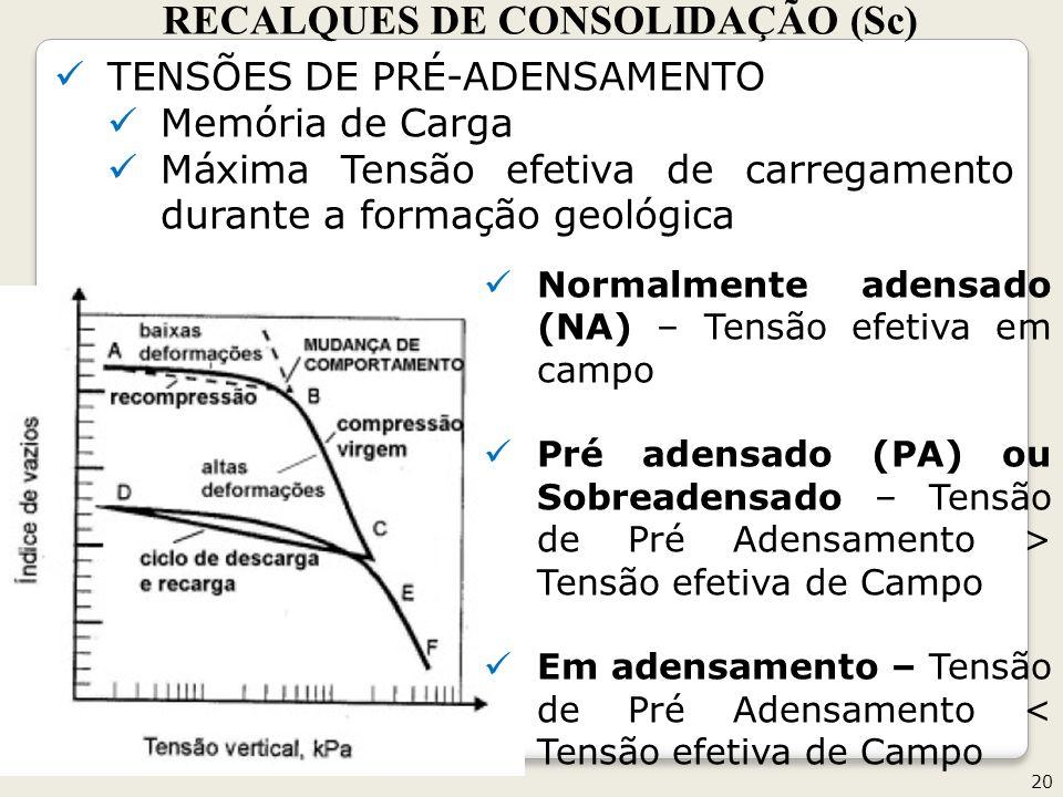 RECALQUES DE CONSOLIDAÇÃO (Sc) TENSÕES DE PRÉ-ADENSAMENTO Memória de Carga Máxima Tensão efetiva de carregamento durante a formação geológica 20 Geotecnia II Normalmente adensado (NA) – Tensão efetiva em campo Pré adensado (PA) ou Sobreadensado – Tensão de Pré Adensamento > Tensão efetiva de Campo Em adensamento – Tensão de Pré Adensamento < Tensão efetiva de Campo