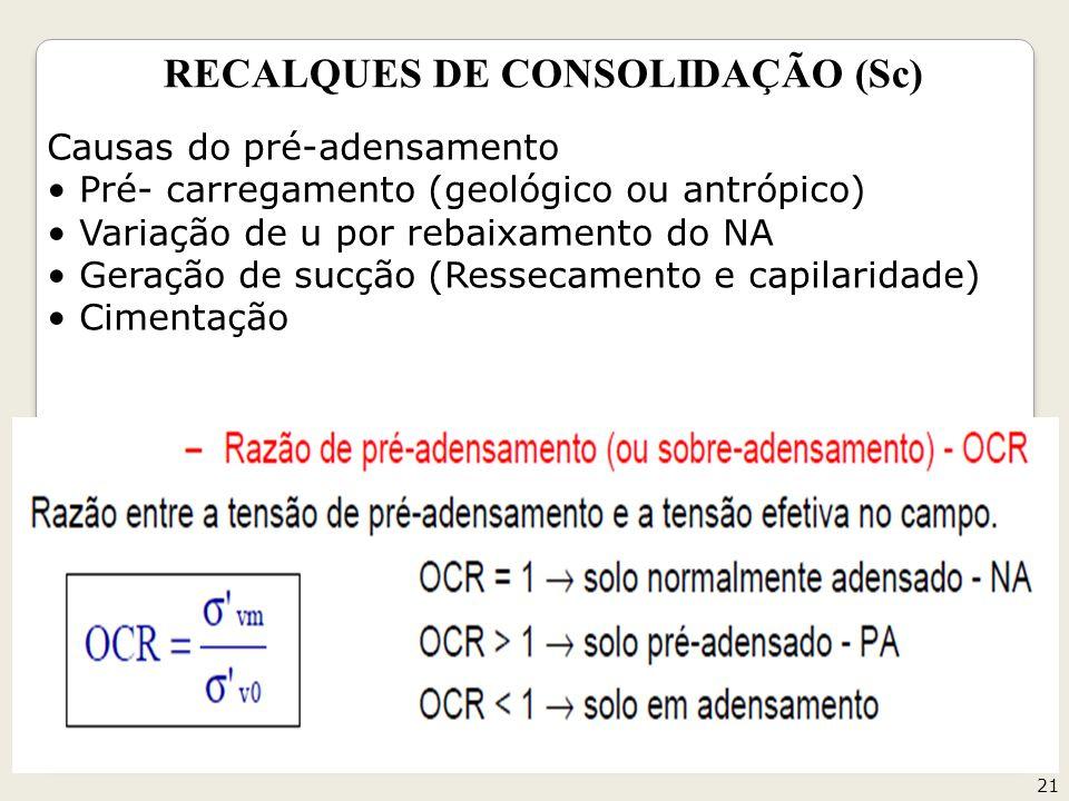 RECALQUES DE CONSOLIDAÇÃO (Sc) 21 Geotecnia II Causas do pré-adensamento Pré- carregamento (geológico ou antrópico) Variação de u por rebaixamento do NA Geração de sucção (Ressecamento e capilaridade) Cimentação