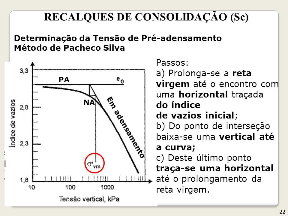 RECALQUES DE CONSOLIDAÇÃO (Sc) 22 Geotecnia II Determinação da Tensão de Pré-adensamento Método de Pacheco Silva PA NA Passos: a) Prolonga-se a reta virgem até o encontro com uma horizontal traçada do índice de vazios inicial; b) Do ponto de interseção baixa-se uma vertical até a curva; c) Deste último ponto traça-se uma horizontal até o prolongamento da reta virgem.