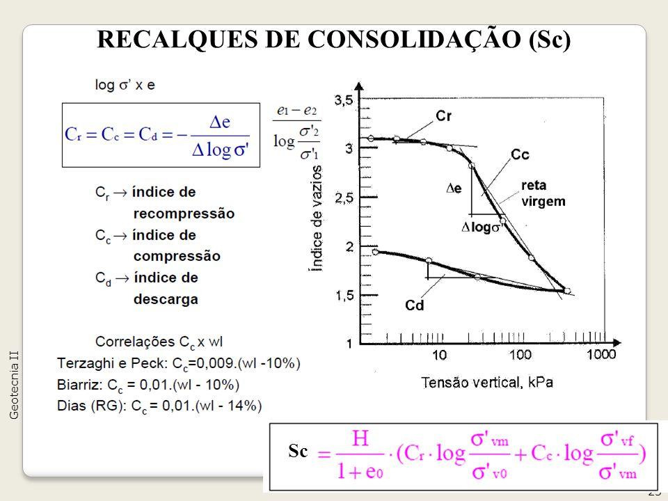 RECALQUES DE CONSOLIDAÇÃO (Sc) 23 Geotecnia II Sc