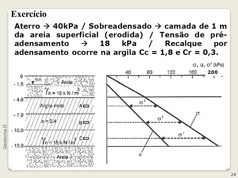 Exercício 24 Geotecnia II Aterro 40kPa / Sobreadensado camada de 1 m da areia superficial (erodida) / Tensão de pré- adensamento 18 kPa / Recalque por