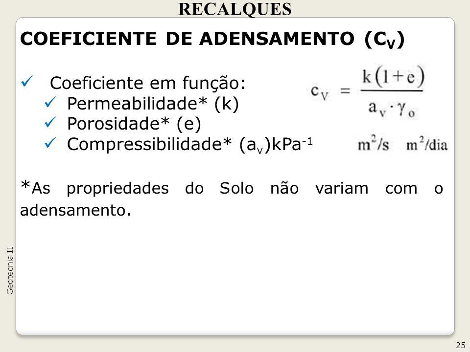 RECALQUES COEFICIENTE DE ADENSAMENTO (C V ) Coeficiente em função: Permeabilidade* (k) Porosidade* (e) Compressibilidade* (a v )kPa -1 * As propriedades do Solo não variam com o adensamento.
