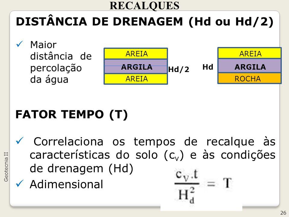 RECALQUES 26 Geotecnia II DISTÂNCIA DE DRENAGEM (Hd ou Hd/2) Maior distância de percolação da água AREIA ARGILA ROCHA Hd Hd/2 FATOR TEMPO (T) Correlaciona os tempos de recalque às características do solo (c v ) e às condições de drenagem (Hd) Adimensional