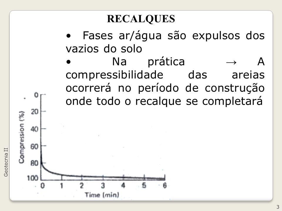 RECALQUES 3 Geotecnia II Fases ar/água são expulsos dos vazios do solo Na prática A compressibilidade das areias ocorrerá no período de construção onde todo o recalque se completará
