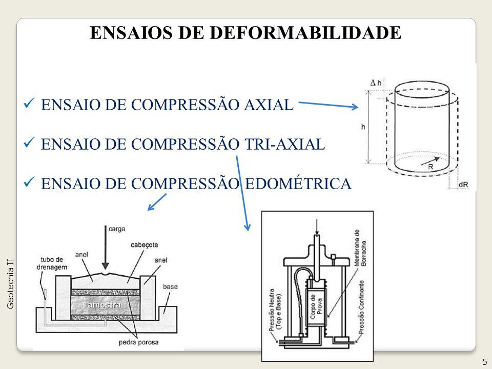 ENSAIOS DE DEFORMABILIDADE ENSAIO DE COMPRESSÃO AXIAL ENSAIO DE COMPRESSÃO TRI-AXIAL ENSAIO DE COMPRESSÃO EDOMÉTRICA 5 Geotecnia II