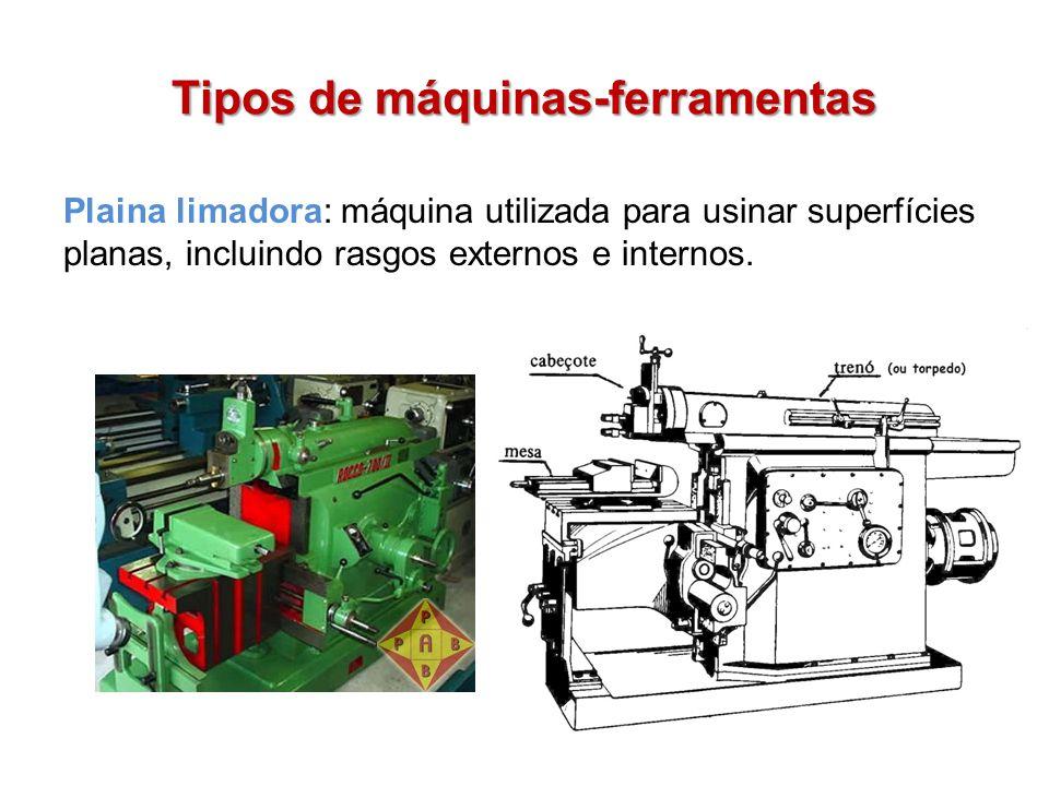 Tipos de máquinas-ferramentas Plaina limadora: máquina utilizada para usinar superfícies planas, incluindo rasgos externos e internos.