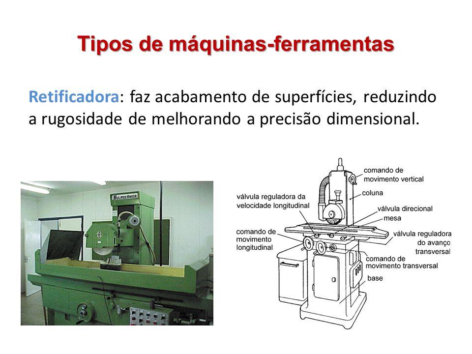 Tipos de máquinas-ferramentas Retificadora: faz acabamento de superfícies, reduzindo a rugosidade de melhorando a precisão dimensional.