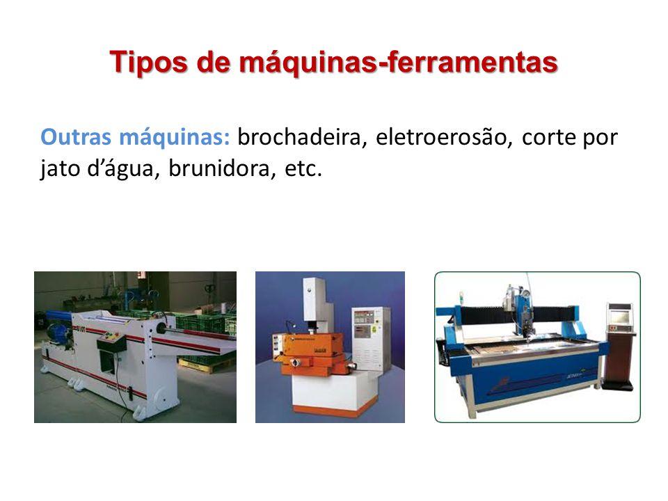Tipos de máquinas-ferramentas Outras máquinas: brochadeira, eletroerosão, corte por jato dágua, brunidora, etc.